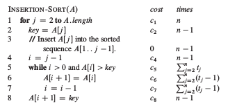 Insertion_sort_cost